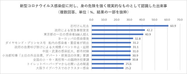 専攻ブログ挿入図(小).png